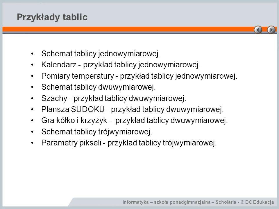 Przykłady tablic Schemat tablicy jednowymiarowej.