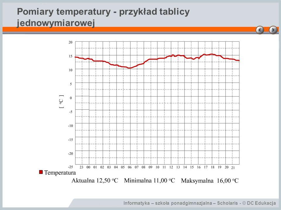 Pomiary temperatury - przykład tablicy jednowymiarowej