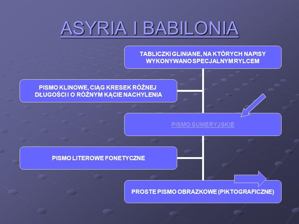 ASYRIA I BABILONIA