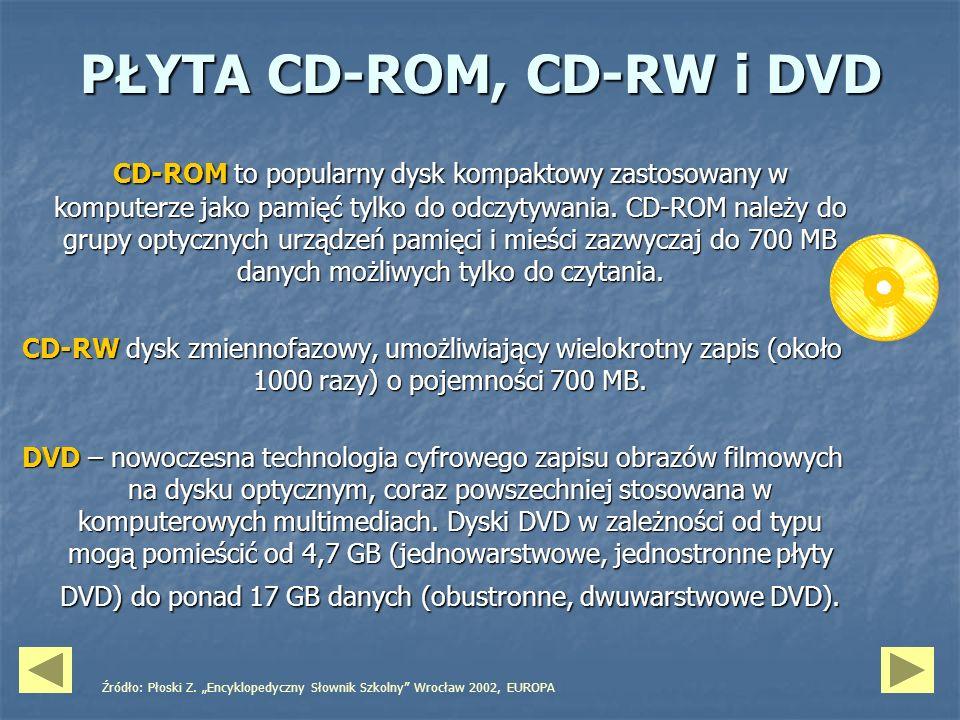 PŁYTA CD-ROM, CD-RW i DVD