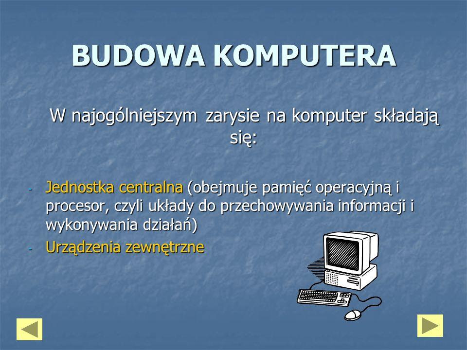 W najogólniejszym zarysie na komputer składają się: