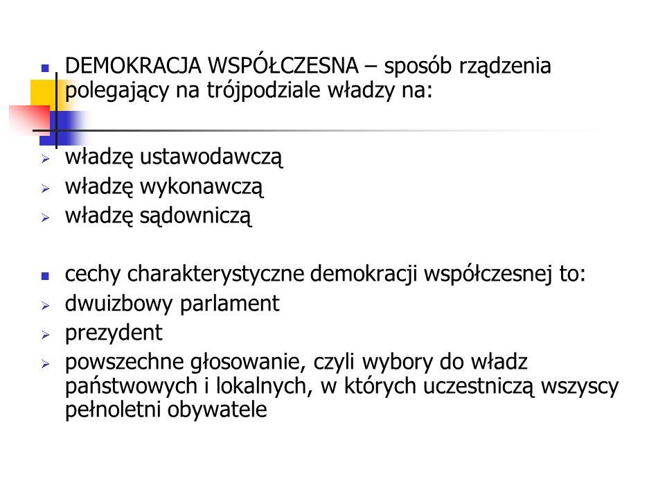 DEMOKRACJA WSPÓŁCZESNA – sposób rządzenia polegający na trójpodziale władzy na: