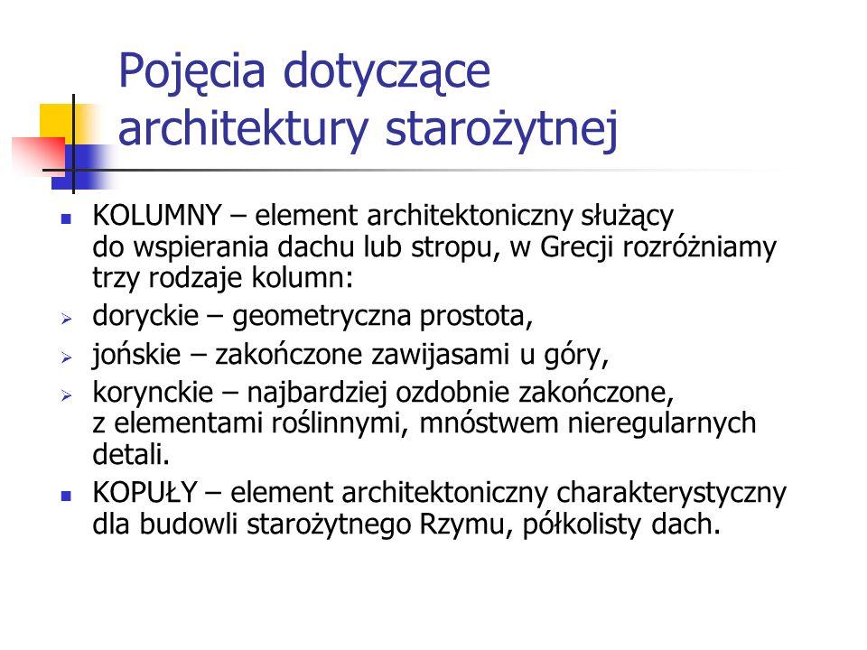 Pojęcia dotyczące architektury starożytnej