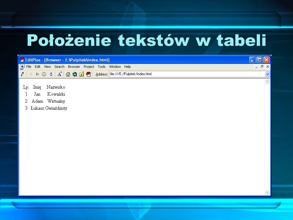 Położenie tekstów w tabeli