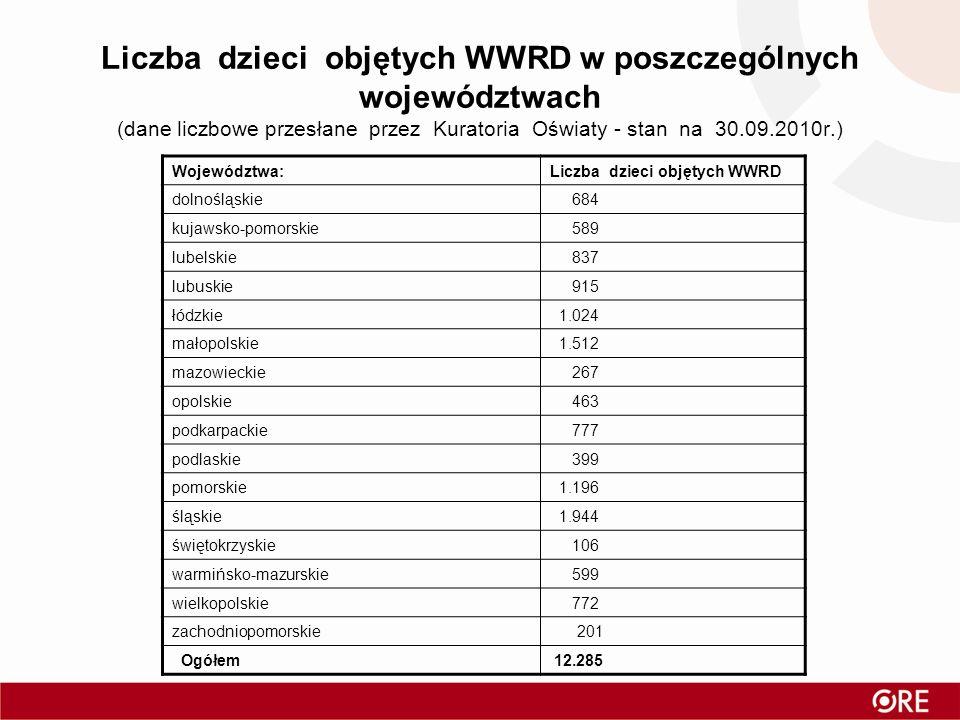Liczba dzieci objętych WWRD w poszczególnych województwach (dane liczbowe przesłane przez Kuratoria Oświaty - stan na 30.09.2010r.)
