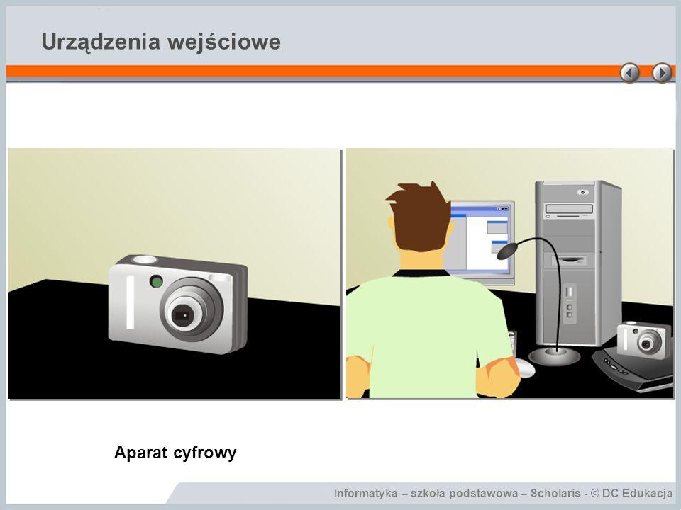 Urządzenia wejściowe Aparat cyfrowy