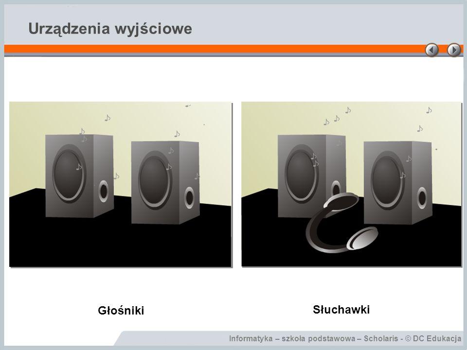 Urządzenia wyjściowe Głośniki Słuchawki