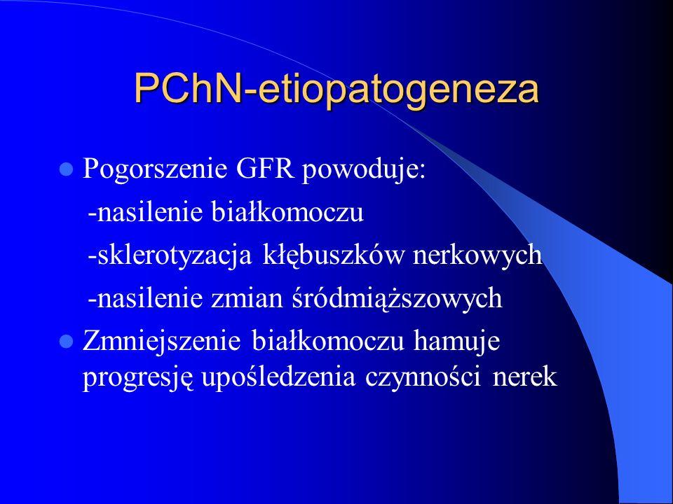 PChN-etiopatogeneza Pogorszenie GFR powoduje: -nasilenie białkomoczu