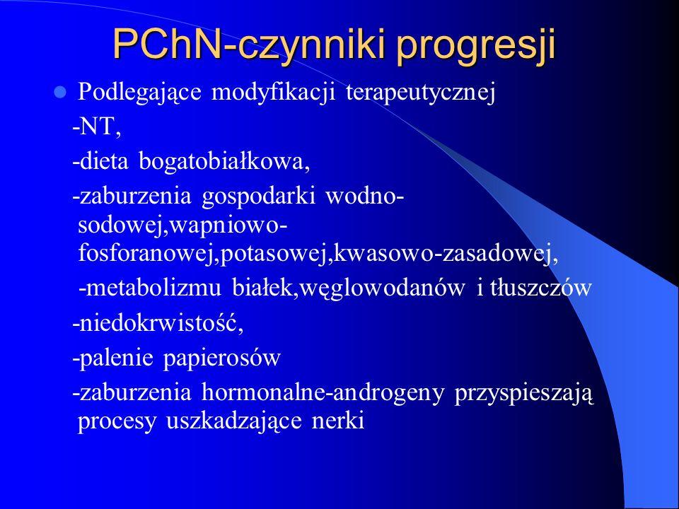 PChN-czynniki progresji