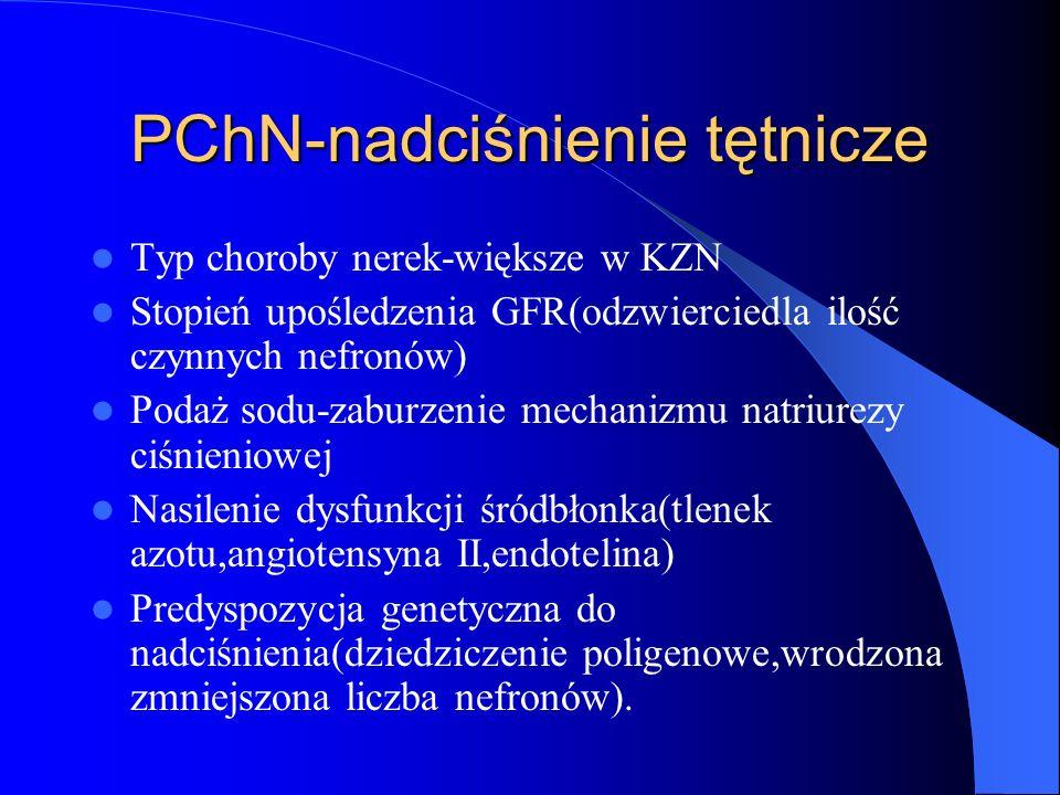 PChN-nadciśnienie tętnicze