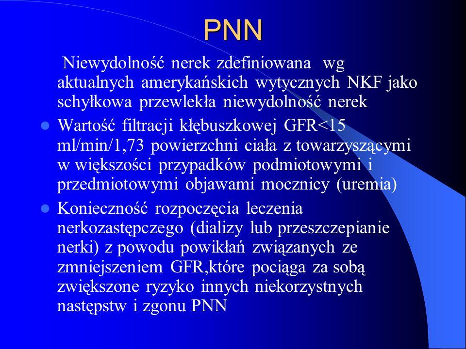 PNN Niewydolność nerek zdefiniowana wg aktualnych amerykańskich wytycznych NKF jako schyłkowa przewlekła niewydolność nerek.