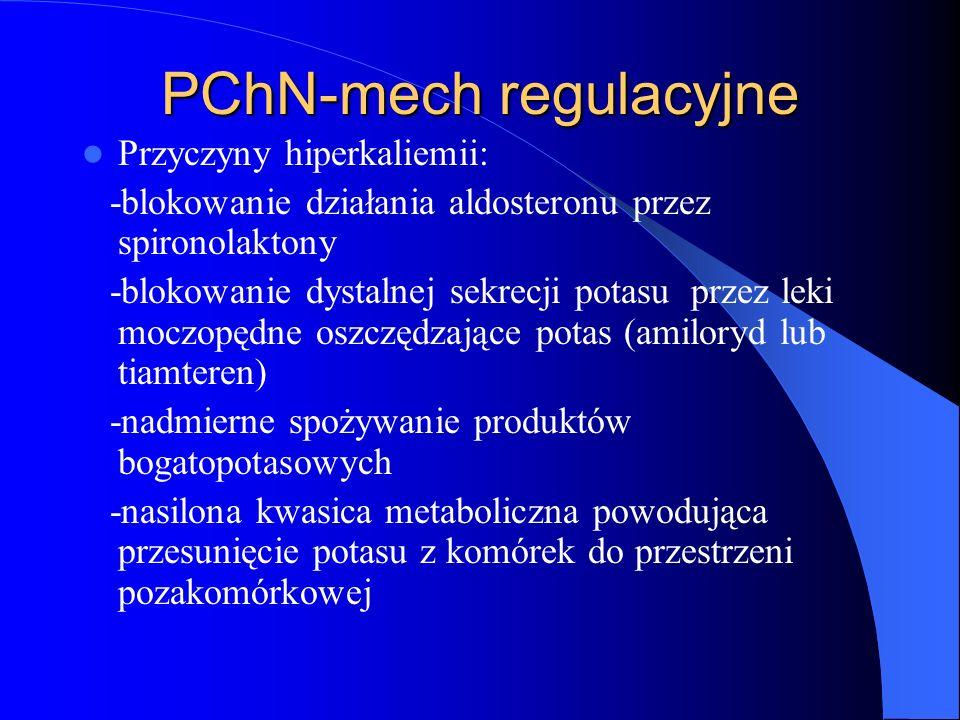 PChN-mech regulacyjne