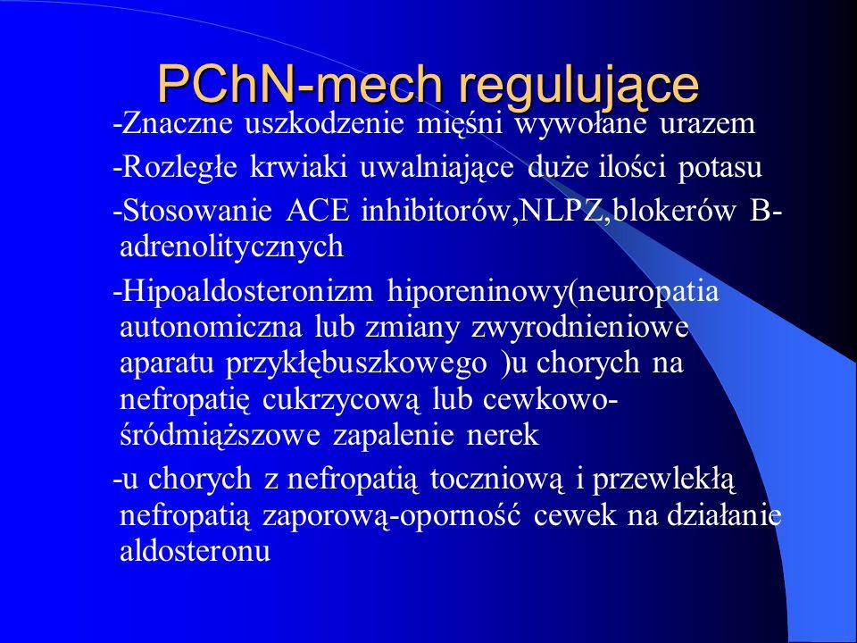 PChN-mech regulujące -Znaczne uszkodzenie mięśni wywołane urazem