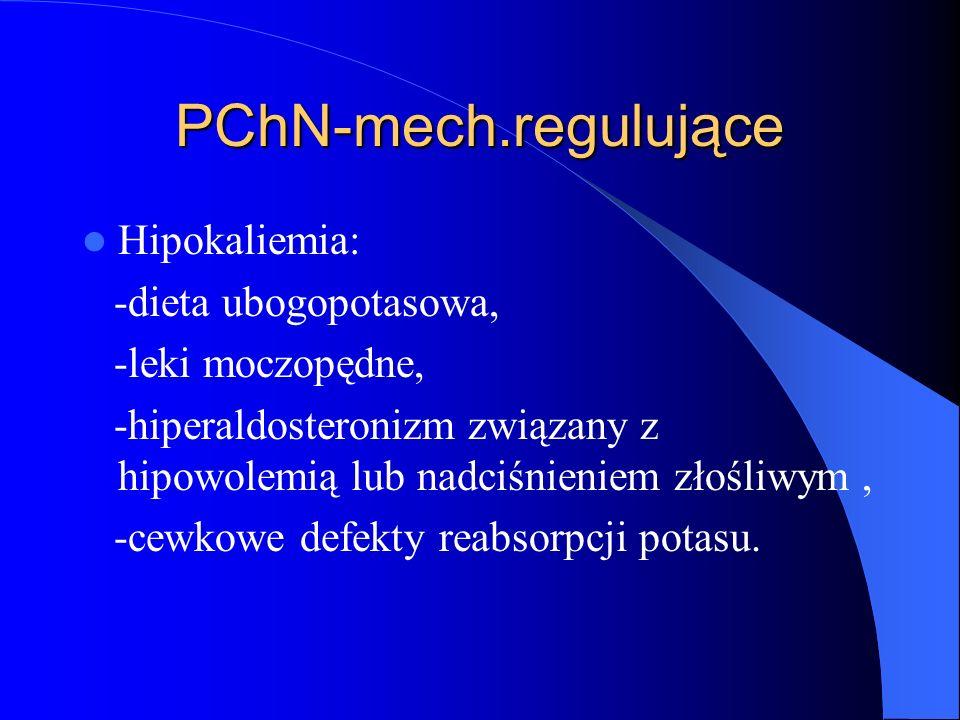PChN-mech.regulujące Hipokaliemia: -dieta ubogopotasowa,