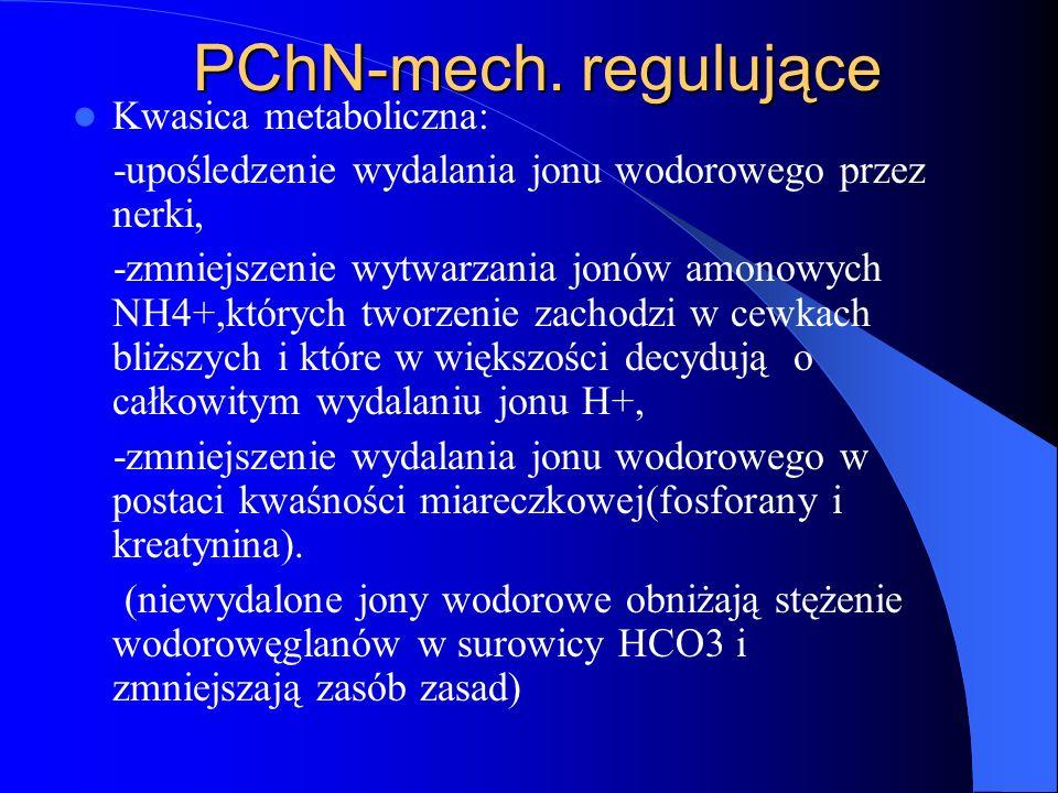 PChN-mech. regulujące Kwasica metaboliczna: