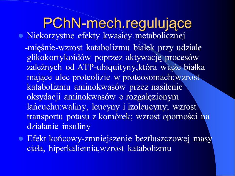 PChN-mech.regulujące Niekorzystne efekty kwasicy metabolicznej