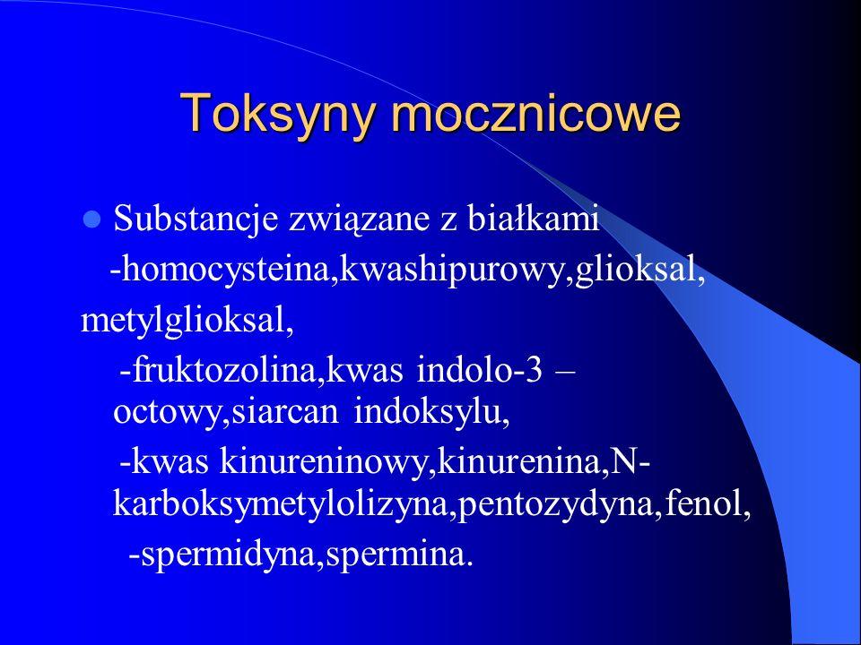 Toksyny mocznicowe Substancje związane z białkami