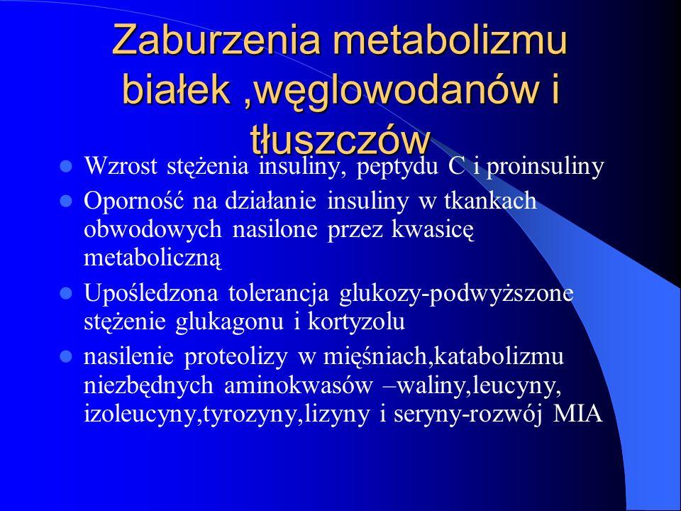 Zaburzenia metabolizmu białek ,węglowodanów i tłuszczów