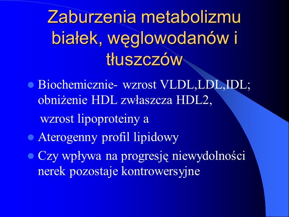 Zaburzenia metabolizmu białek, węglowodanów i tłuszczów