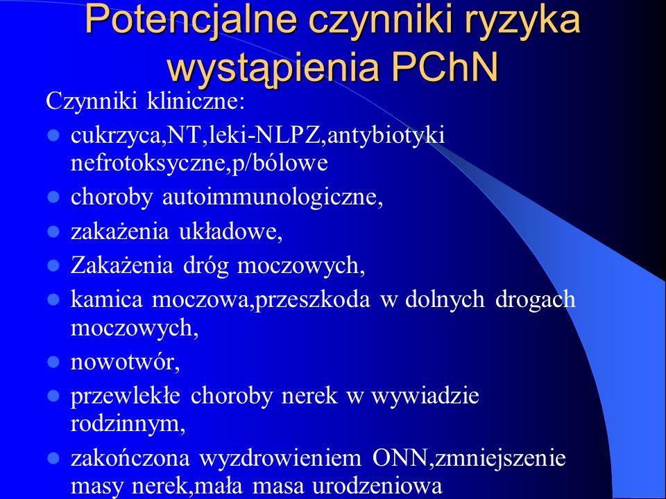 Potencjalne czynniki ryzyka wystąpienia PChN