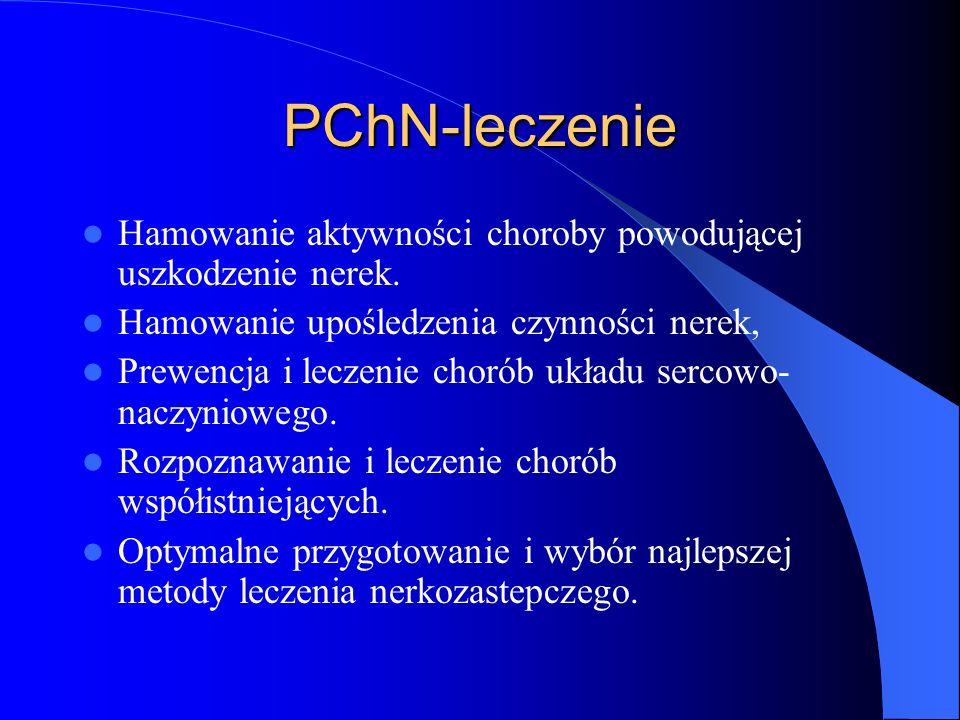 PChN-leczenie Hamowanie aktywności choroby powodującej uszkodzenie nerek. Hamowanie upośledzenia czynności nerek,
