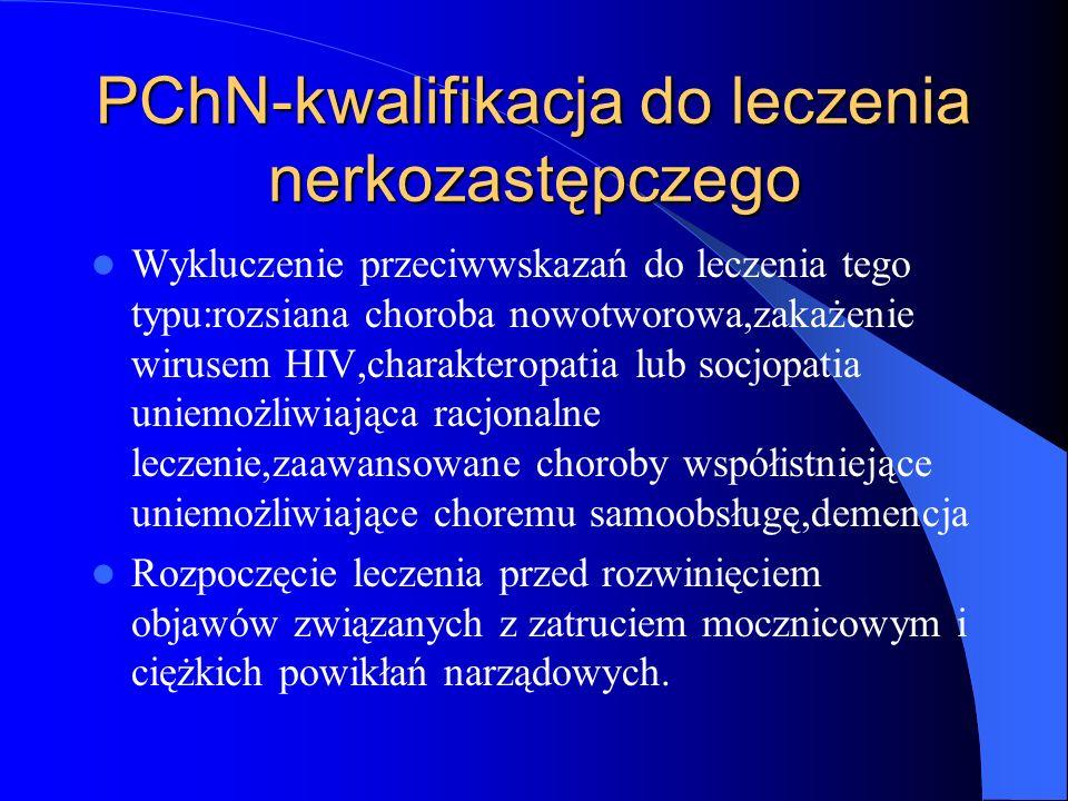PChN-kwalifikacja do leczenia nerkozastępczego