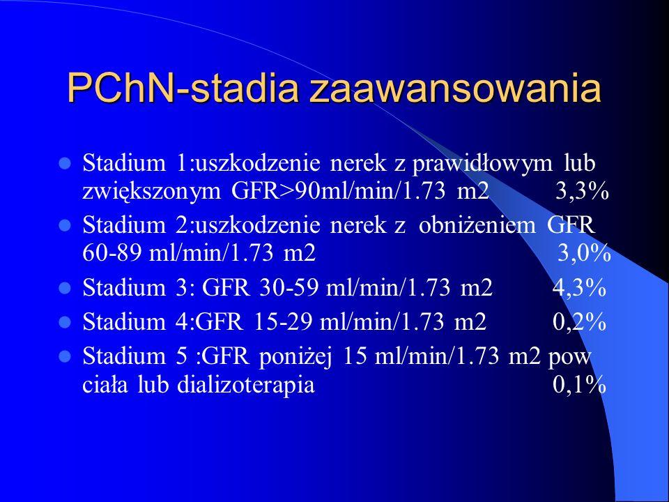 PChN-stadia zaawansowania