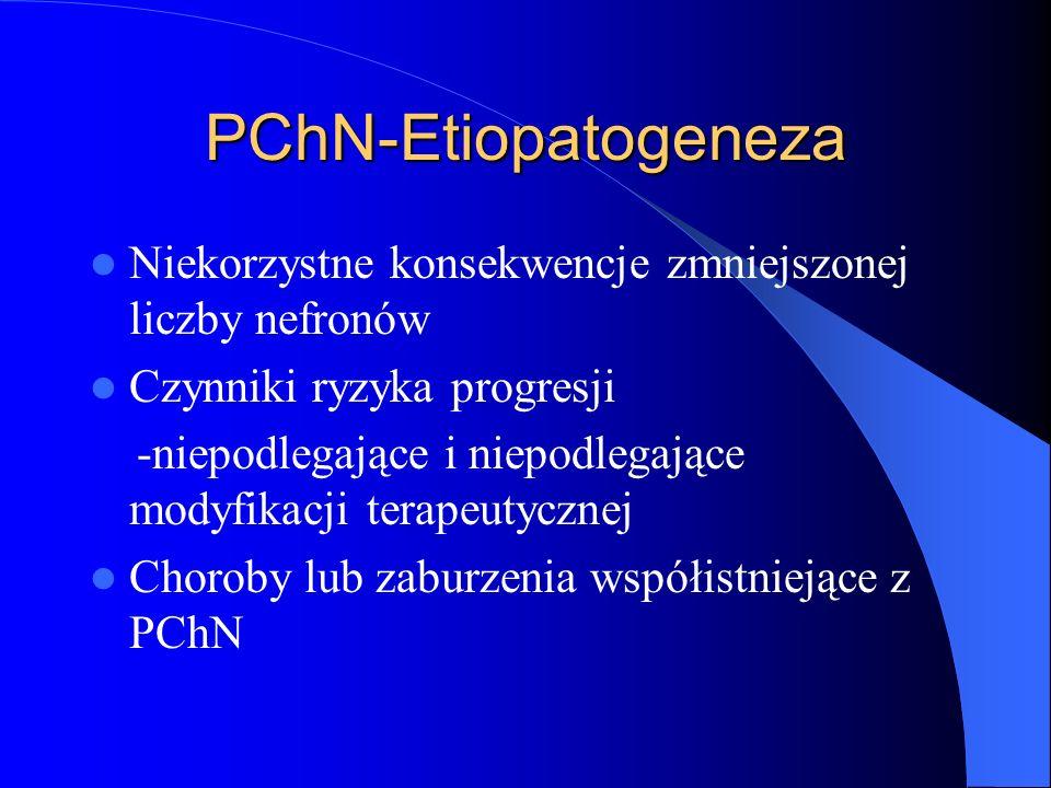 PChN-Etiopatogeneza Niekorzystne konsekwencje zmniejszonej liczby nefronów. Czynniki ryzyka progresji.