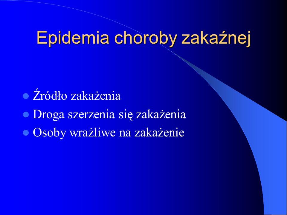 Epidemia choroby zakaźnej