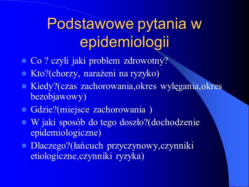 Podstawowe pytania w epidemiologii