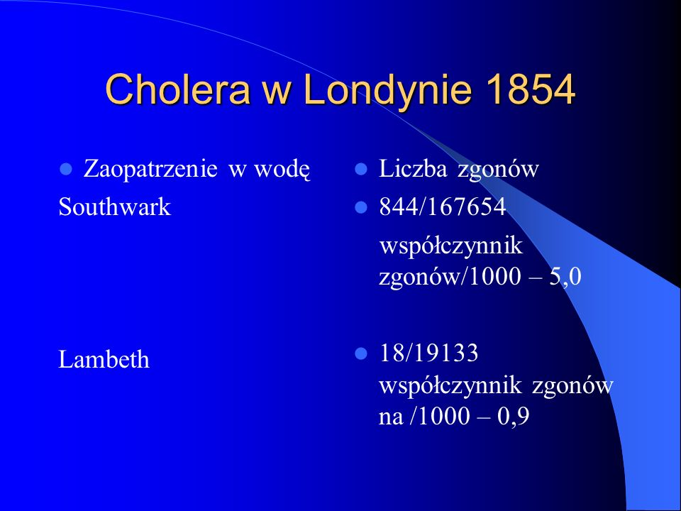 Cholera w Londynie 1854 Zaopatrzenie w wodę Southwark Lambeth