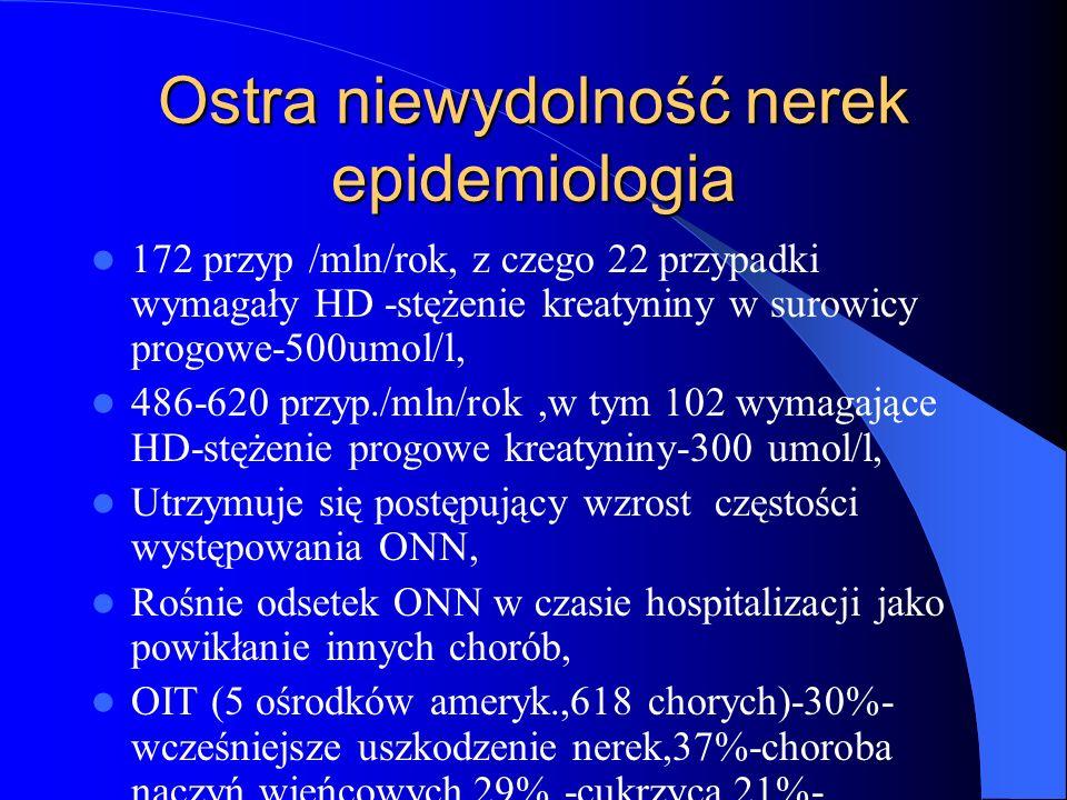 Ostra niewydolność nerek epidemiologia