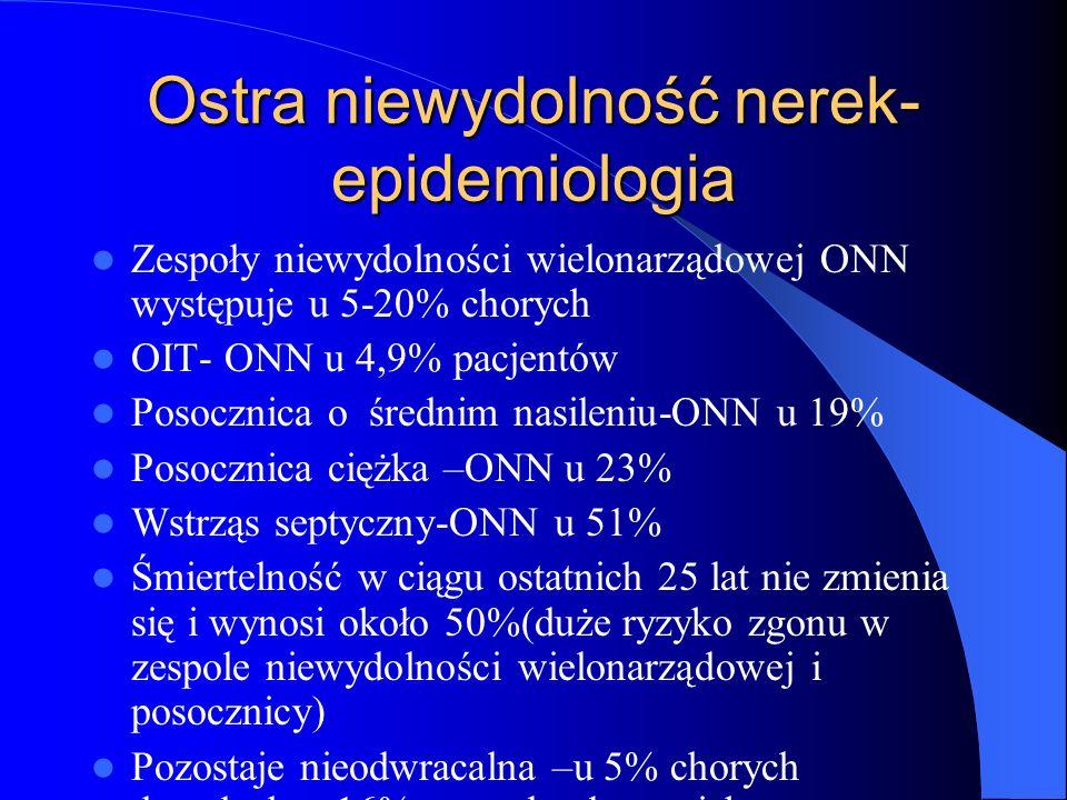 Ostra niewydolność nerek-epidemiologia