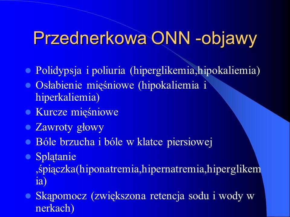 Przednerkowa ONN -objawy