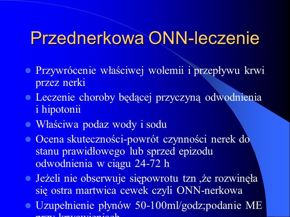 Przednerkowa ONN-leczenie