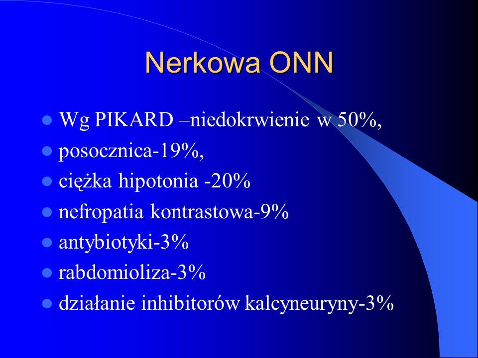 Nerkowa ONN Wg PIKARD –niedokrwienie w 50%, posocznica-19%,