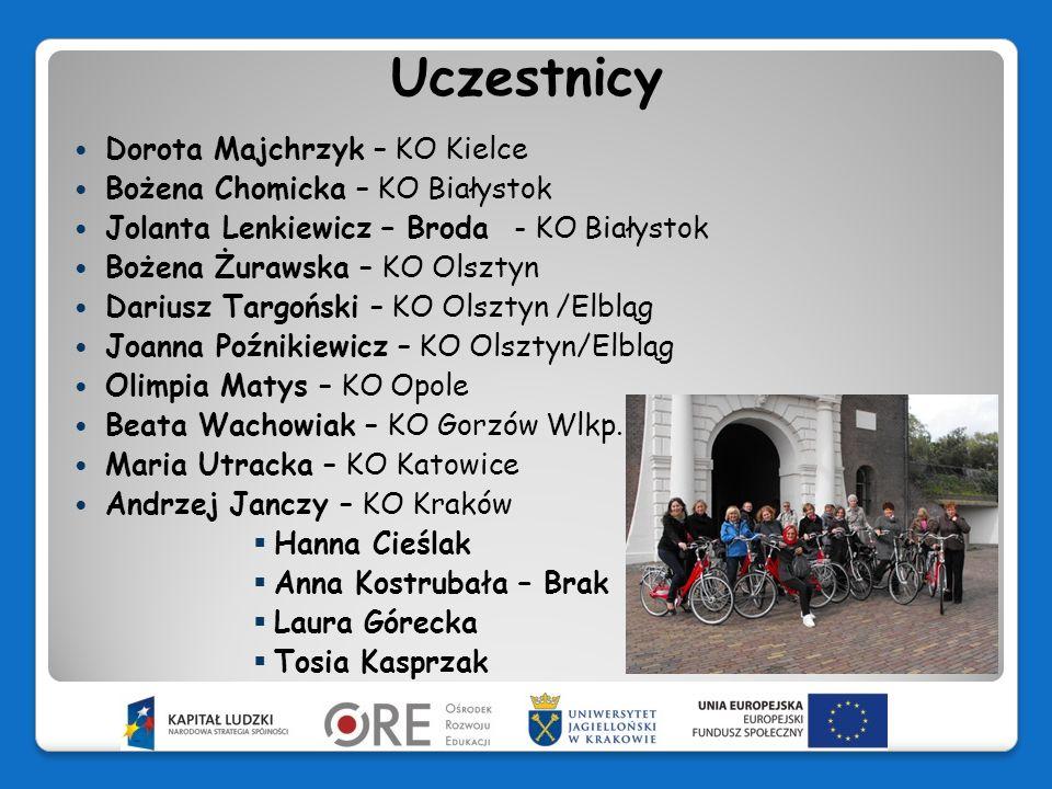 Uczestnicy Dorota Majchrzyk – KO Kielce Bożena Chomicka – KO Białystok