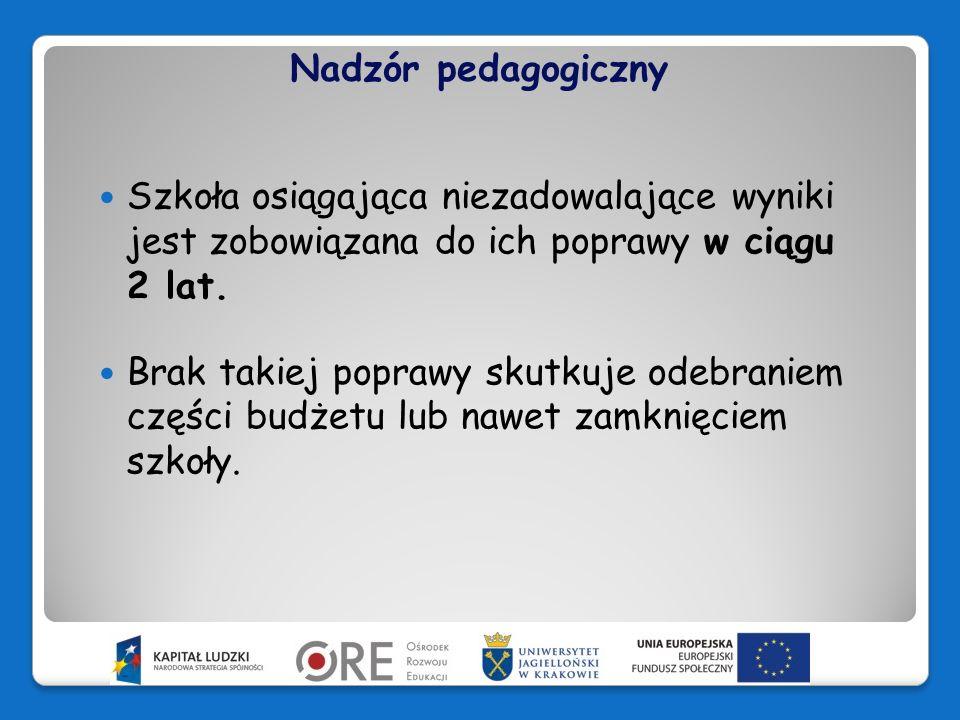 Nadzór pedagogicznySzkoła osiągająca niezadowalające wyniki jest zobowiązana do ich poprawy w ciągu 2 lat.