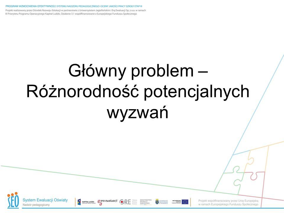 Główny problem – Różnorodność potencjalnych wyzwań