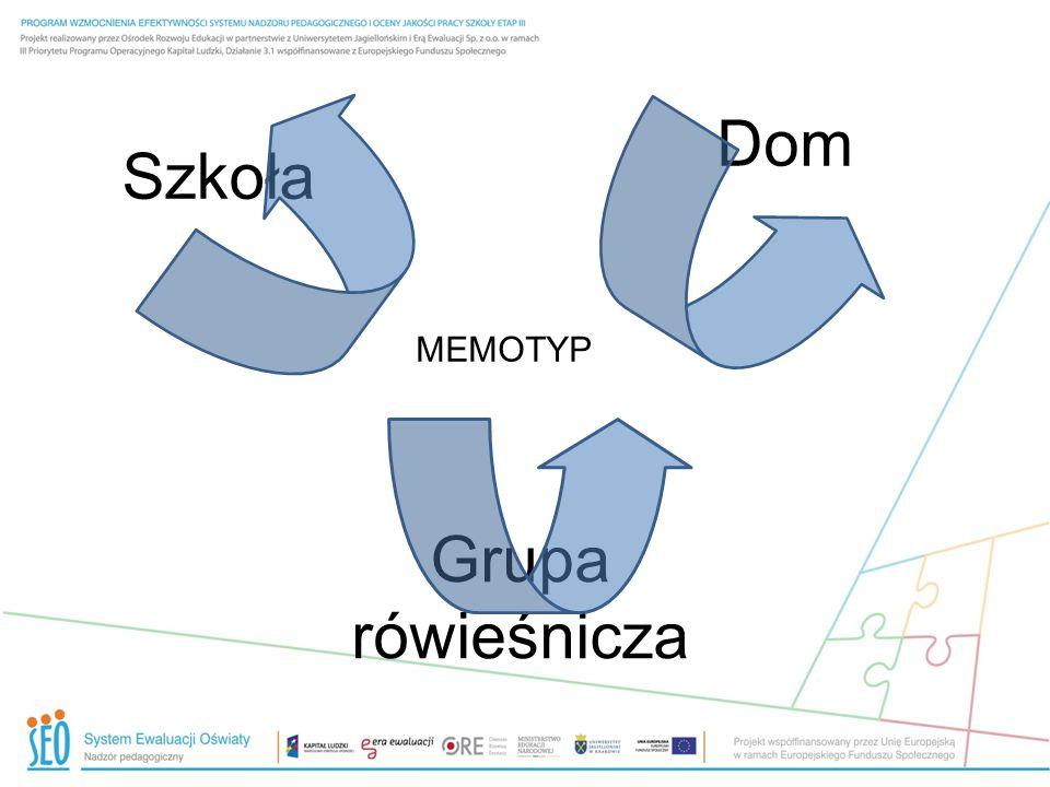 Dom Szkoła MEMOTYP Grupa rówieśnicza