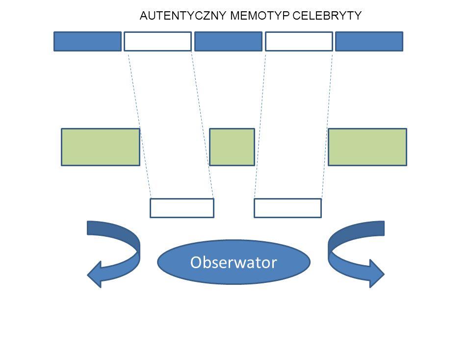 AUTENTYCZNY MEMOTYP CELEBRYTY