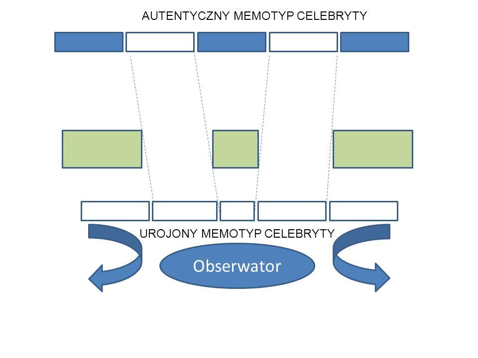 UROJONY MEMOTYP CELEBRYTY