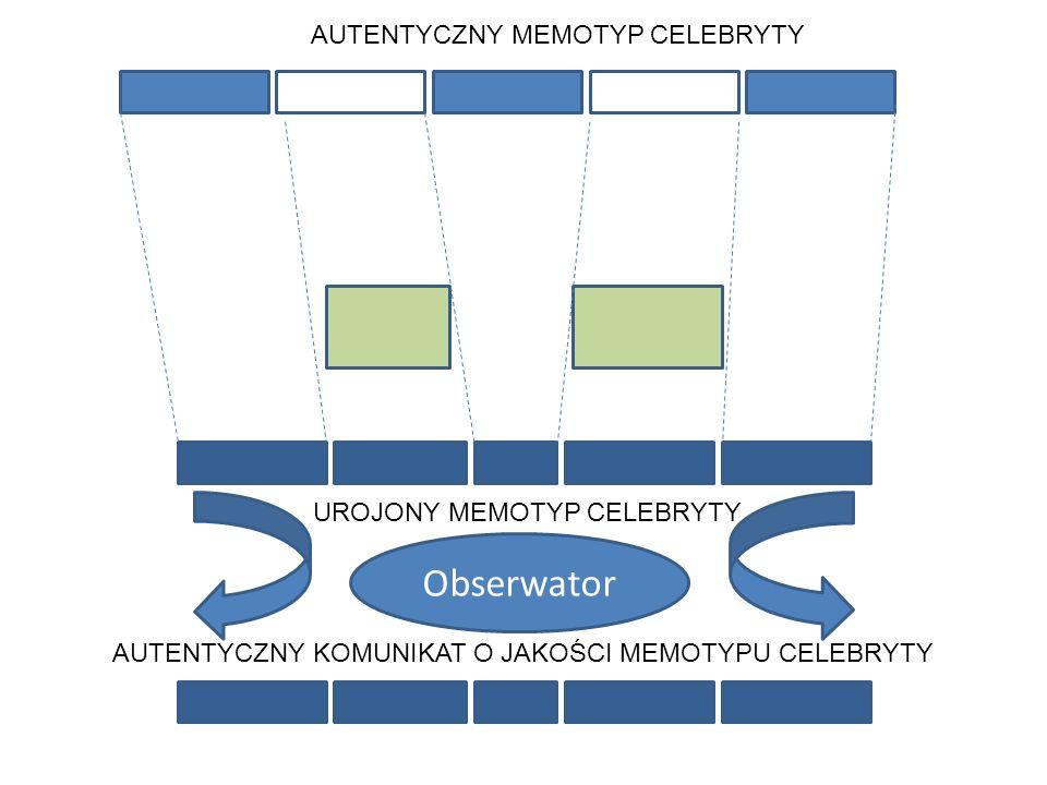 Obserwator AUTENTYCZNY MEMOTYP CELEBRYTY UROJONY MEMOTYP CELEBRYTY