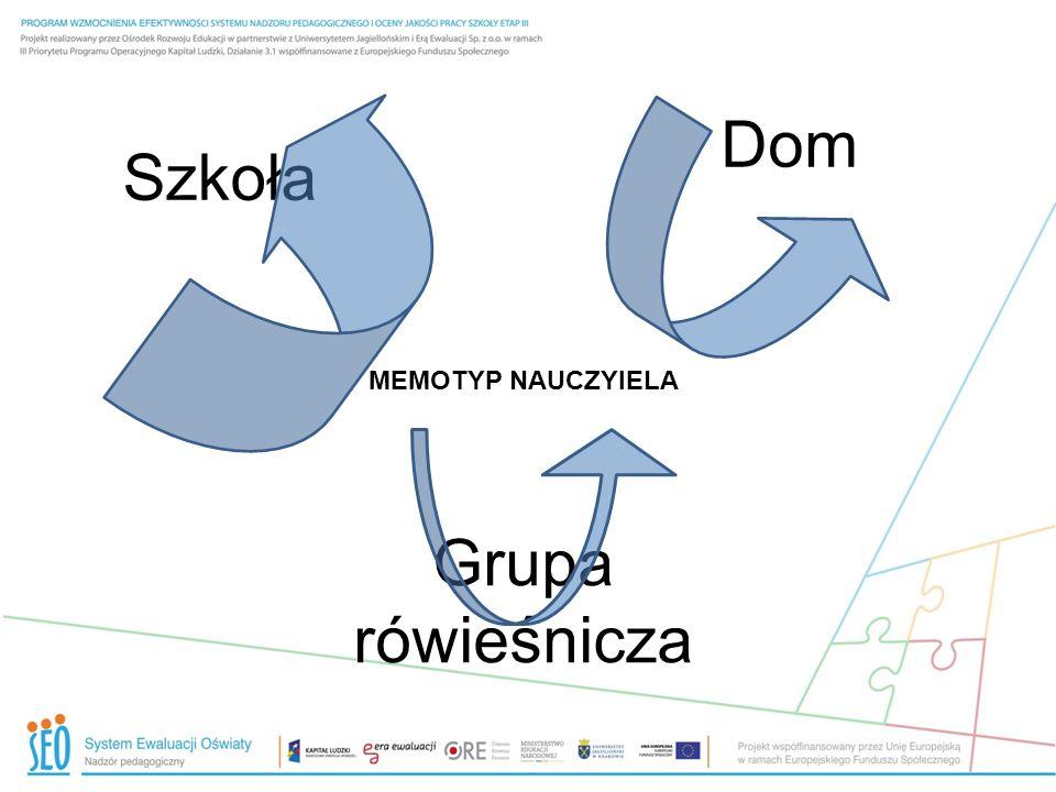 Dom Szkoła MEMOTYP NAUCZYIELA Grupa rówieśnicza