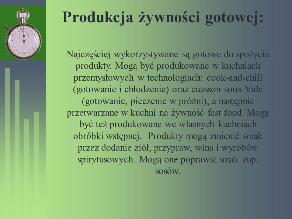Produkcja żywności gotowej: