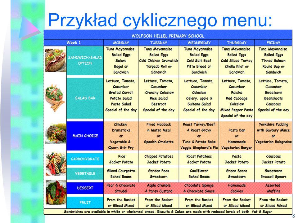 Przykład cyklicznego menu: