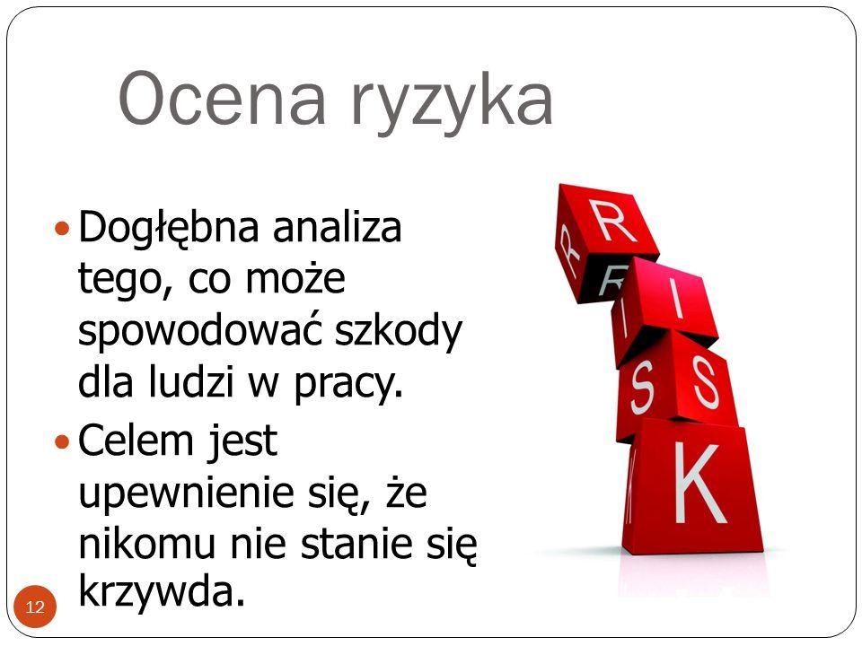 Ocena ryzykaDogłębna analiza tego, co może spowodować szkody dla ludzi w pracy.