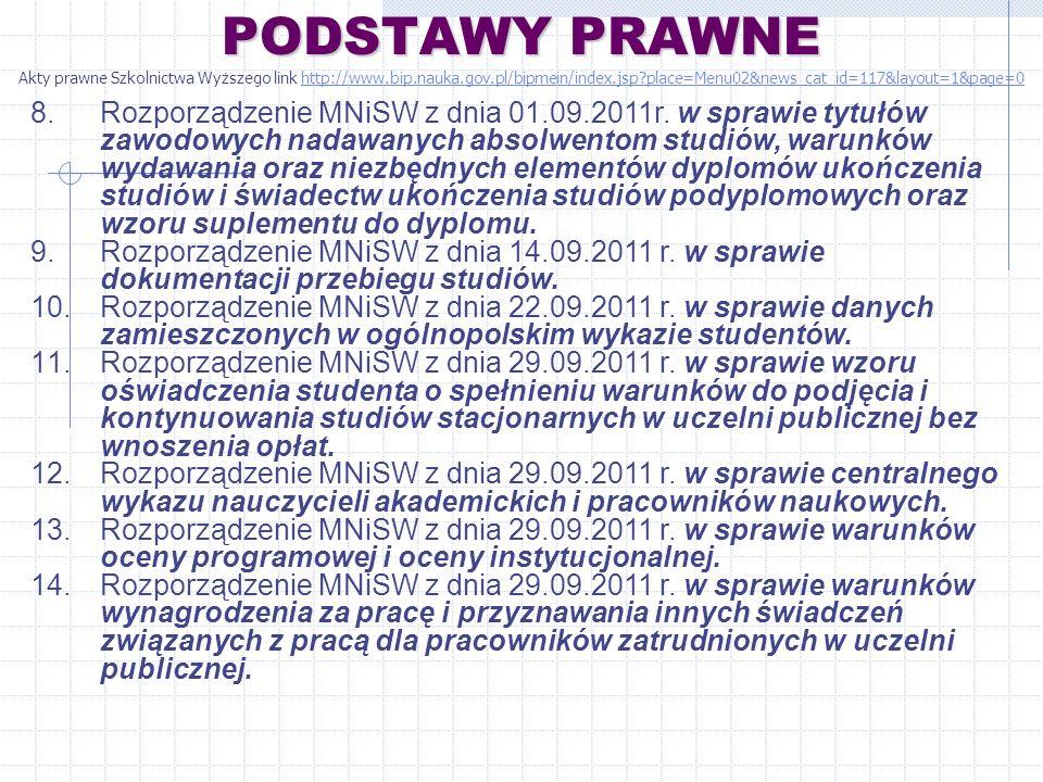 PODSTAWY PRAWNE Akty prawne Szkolnictwa Wyższego link http://www.bip.nauka.gov.pl/bipmein/index.jsp place=Menu02&news_cat_id=117&layout=1&page=0.