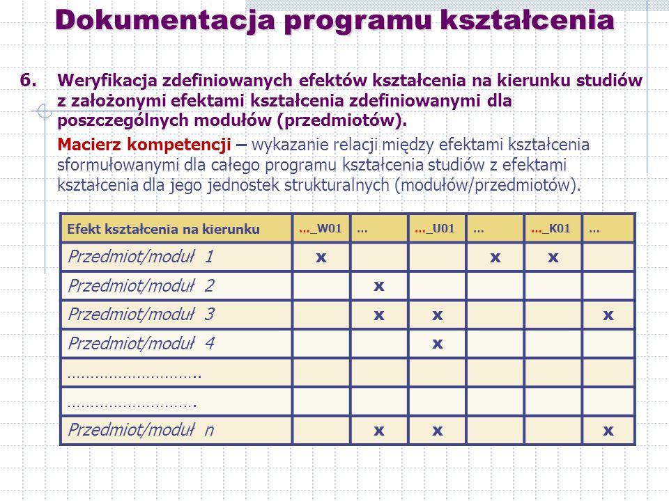 Dokumentacja programu kształcenia