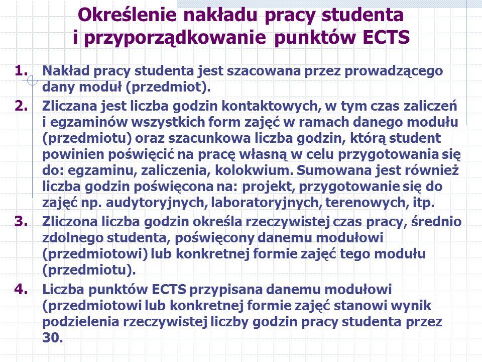 Określenie nakładu pracy studenta i przyporządkowanie punktów ECTS